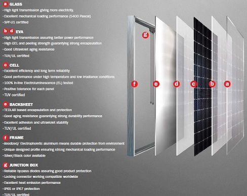 Dans Build Monocrystalline Solar Panel