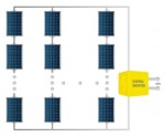 Microinverters and AC solar modules